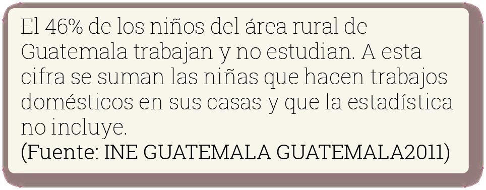 El 46% de los niños del área rural de Guatemala trabajan y no estudian. A esta cifra se suman las niñas que hacen trabajos domésticos en sus casas y que la estadística no incluye. Fuente: INE Guatemala 2011