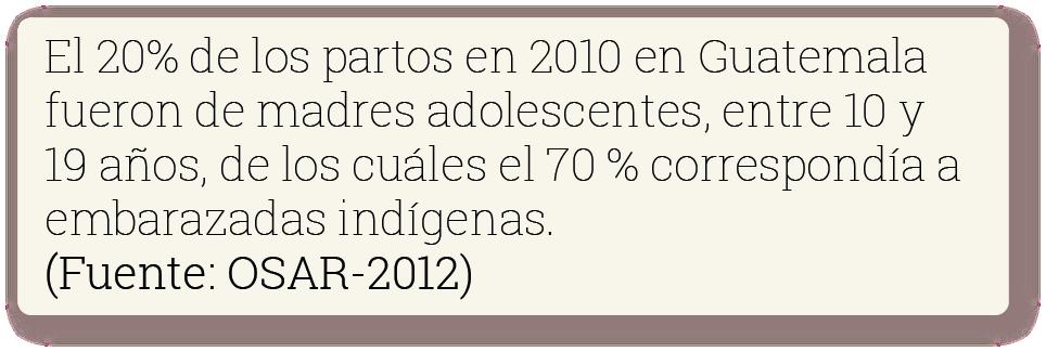 El 20% de los partos en 2010 en Guatemala fueron de madres adolescentes, entre 10 y 19 años, de los cuales el 70% correspondía a embarazadas indígenas