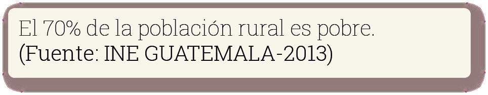 El 70% de la población de guatemala es pobre. Fuente: INE Guatemala - 2013