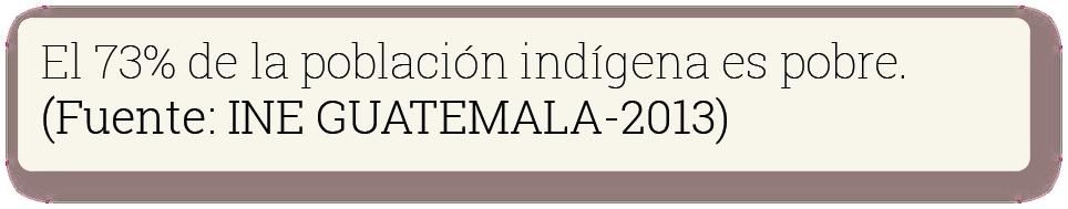 El 73% de la población indígena es pobre. Fuente: INE Guatemala 2013