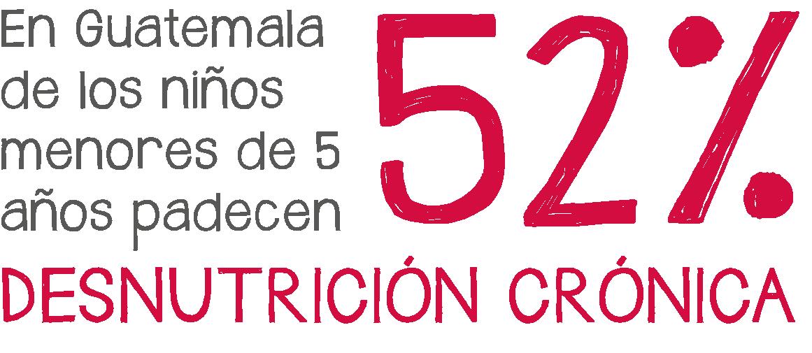 En Guatemala el 52% de los niños menores de 5 años padecen desnutrición crónica