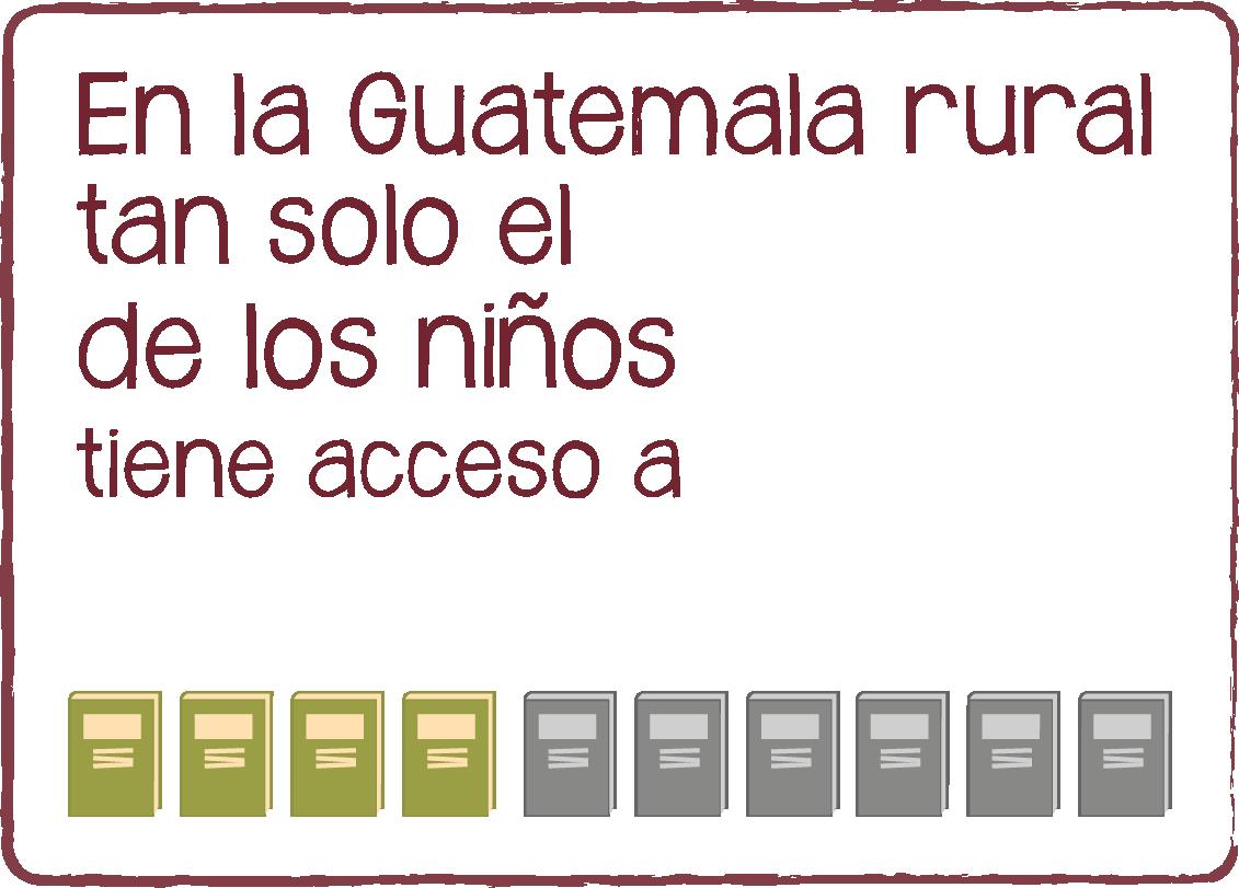 En la Guatemala rural tan solo el 41% de los niños tiene acceso a educacion preprimaria